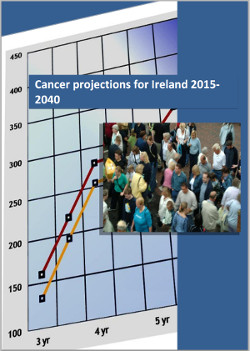 Cover of cancer projections for Ireland 2015 – 2040