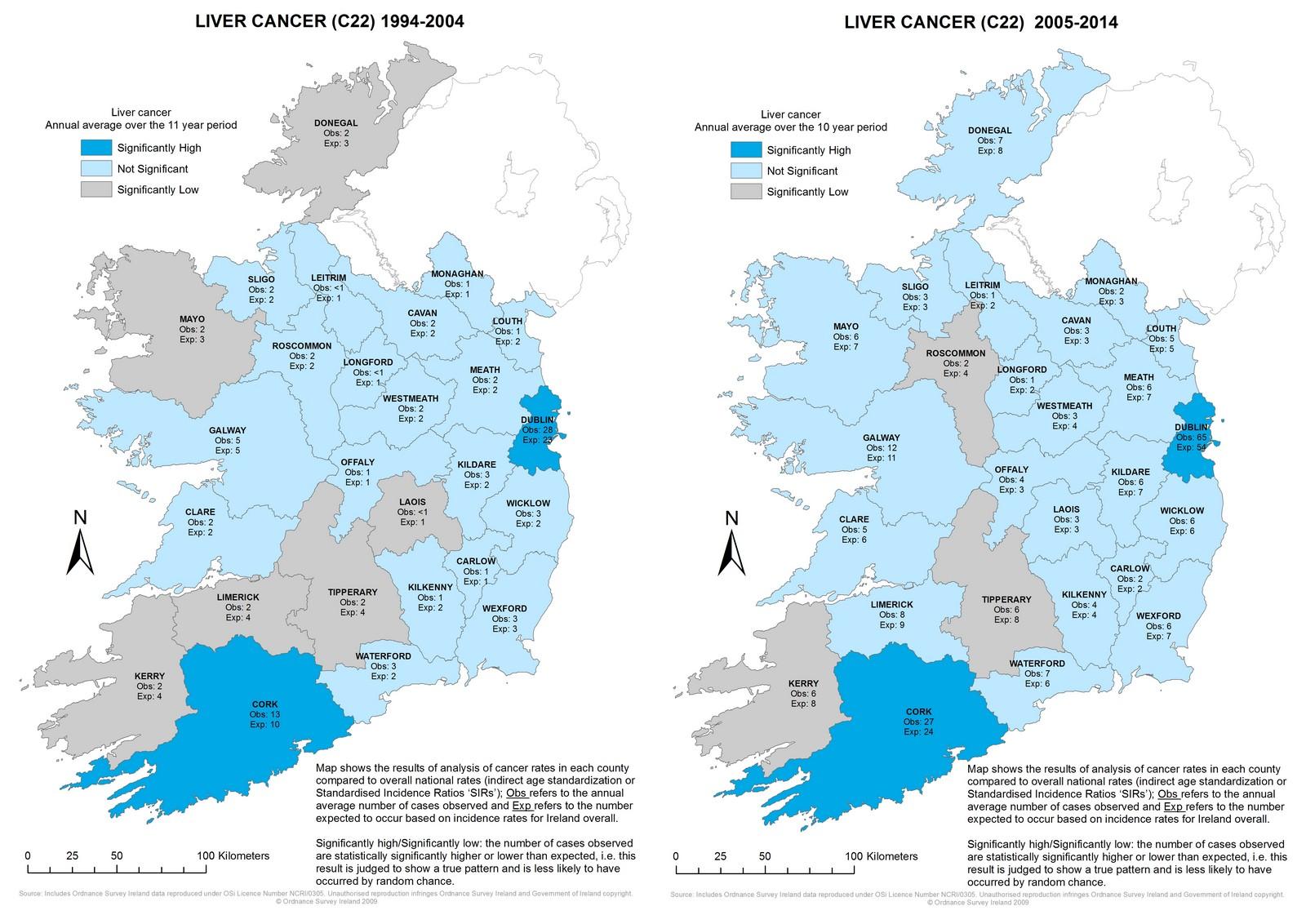 Liver 1994-2004 & 2005-2014 annual average