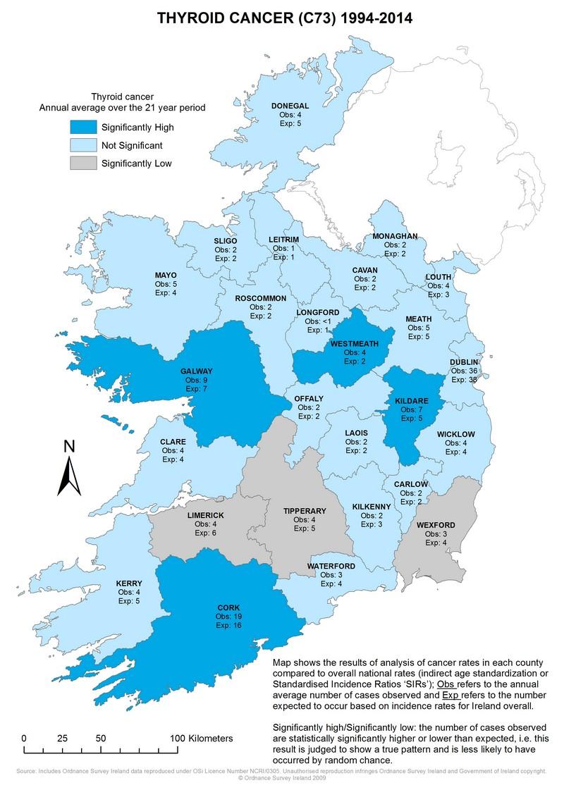 Thyroid 1994-2014 annual average
