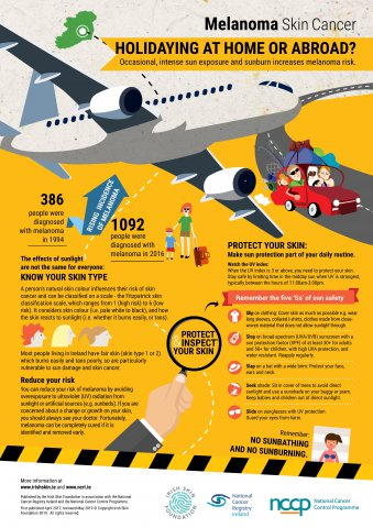 Melanoma Skin Cancer (Holidaying at home or abroad)