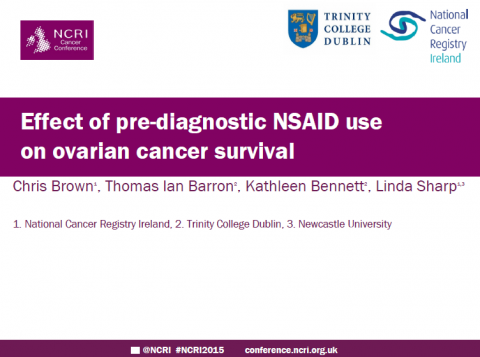 Image for Effect of pre-diagnostic NSAID use on ovarian cancer survival