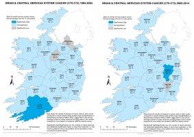 Brain & CNS 1994-2004 & 2005-2014 annual average